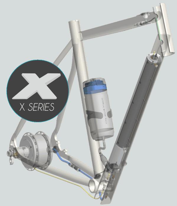 Système X-série